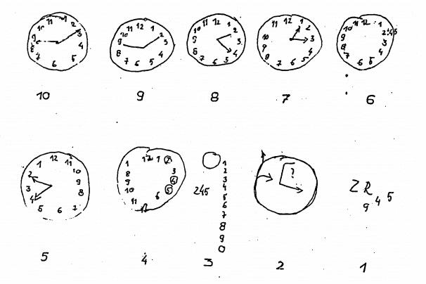 Test Rysowania Zegara, czyli jak farmaceuta mógłby ocenić zaburzenia pamięci u pacjenta w aptece