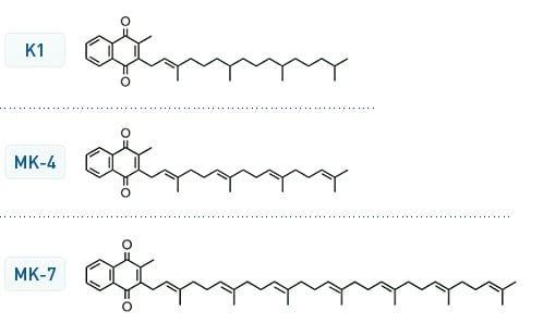 Wzory struktoralne witamin K1, K2 MK-4 oraz K2 MK-7