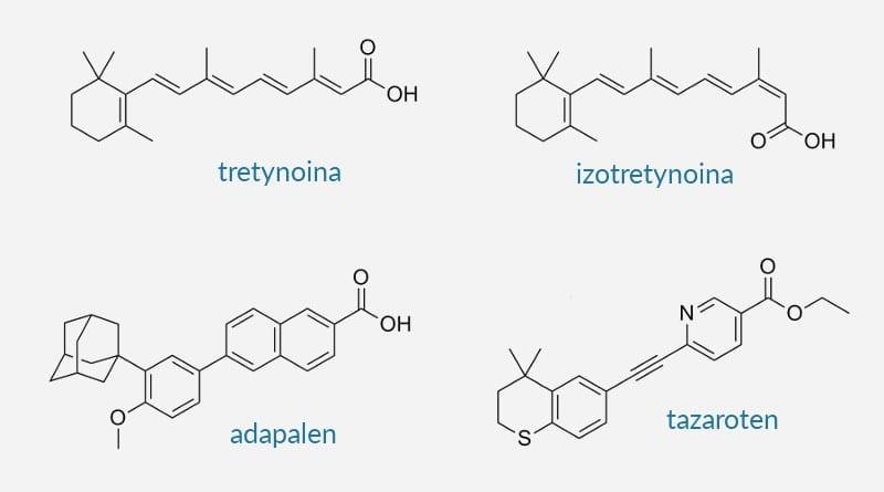 Wzory strukturalne leków na trądzik.