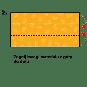 Jak wykonać samodzielnie maseczkę? - Instrukcje CDC