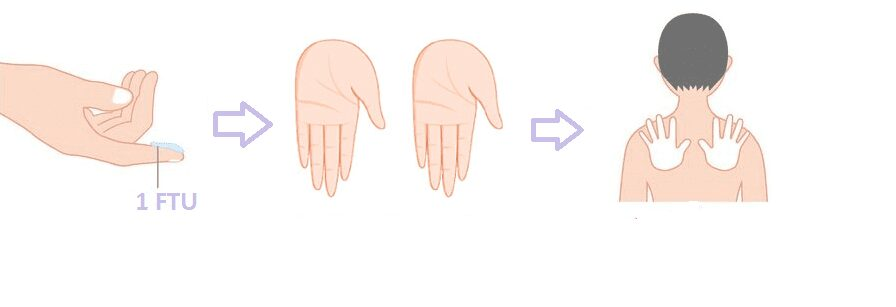 Jednostka opuszki palca (FTU)