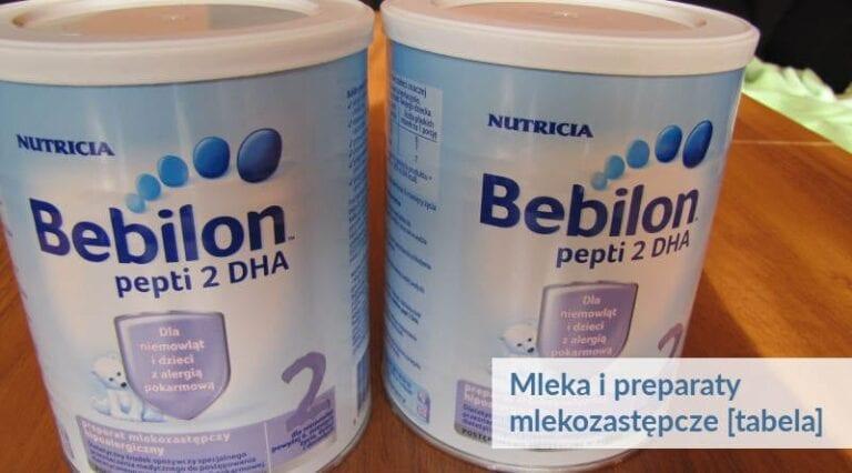 Opakowania mleka modyfikowanego.