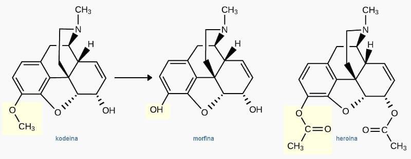 Leki z kodeiną w ciąży i w czasie karmienia piersią
