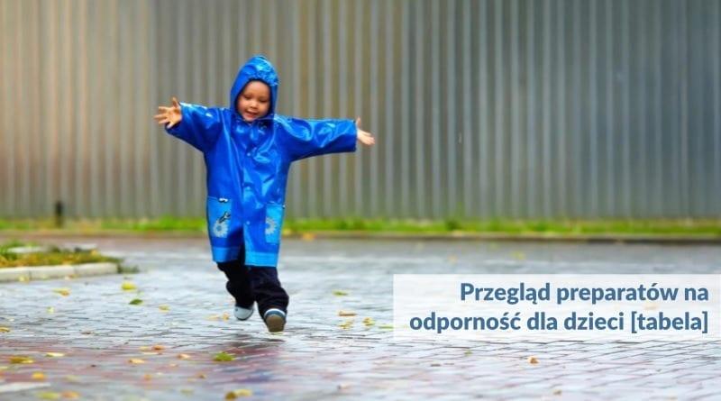 Odporność - preparaty dla dzieci.