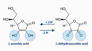 Wzór strukturalny witaminy C.